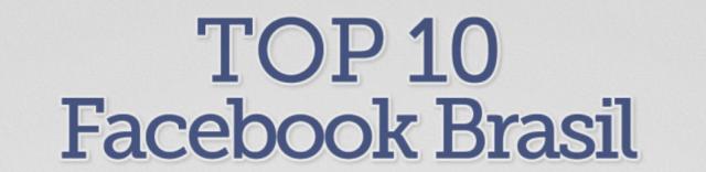 Top Facebook Brands Brasil